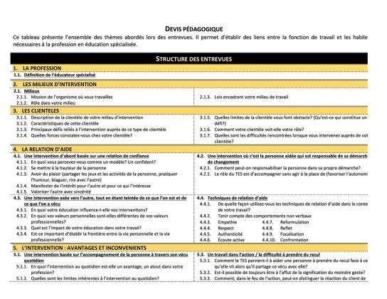 Document : Devis pédagogique
