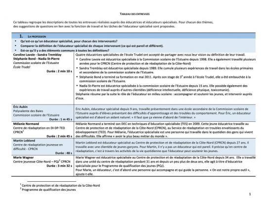 Document : Tableau des entrevues